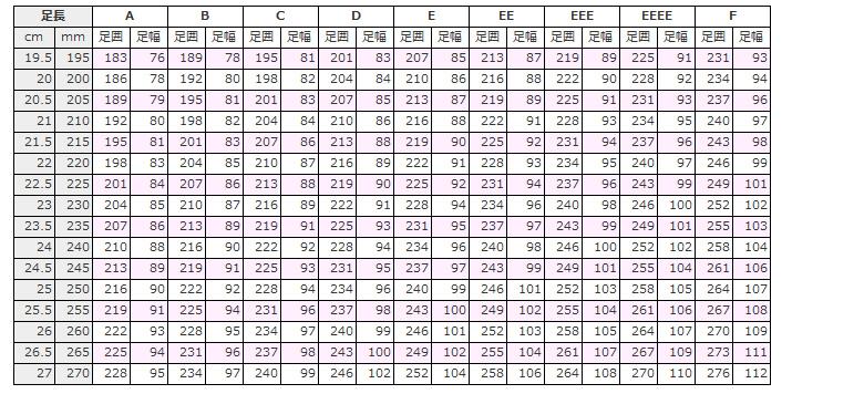 JIS靴のサイズ表(女性用)
